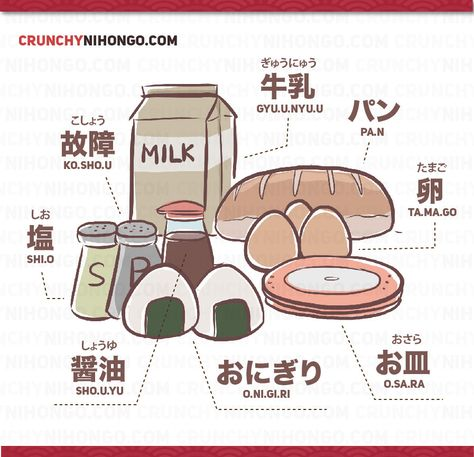 Today's topic is about basic cooking ingredients!Happy learning °˖✧◝(⁰▿⁰)◜✧˖° ………………………………………… Useful Links: Japanese Language Lessons, Japanese Language Proficiency Test, Free Japanese Lessons, Learn To Write Japanese, Learn Korean, Japanese Symbol, Japanese Kanji, Study Japanese, Japanese Culture