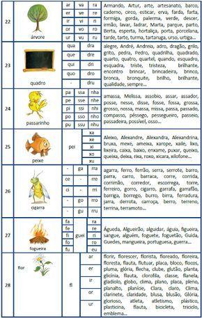 Lista De Palavras Metodo 28 Palavras Lista De Palavras Metodo