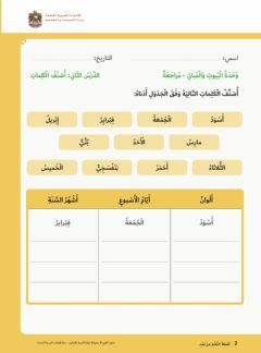 هيا يا صغيري صنف الكلمات التالية Language Arabic Grade Level Kjkjk School Subject اللغة العربية Main Content Kjk Worksheets Learning Arabic Online Workouts