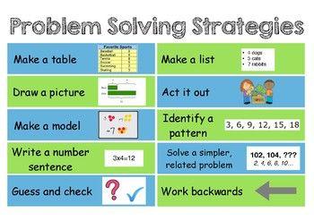 Image Result For Problem Solving Strategies Math Problem Solving