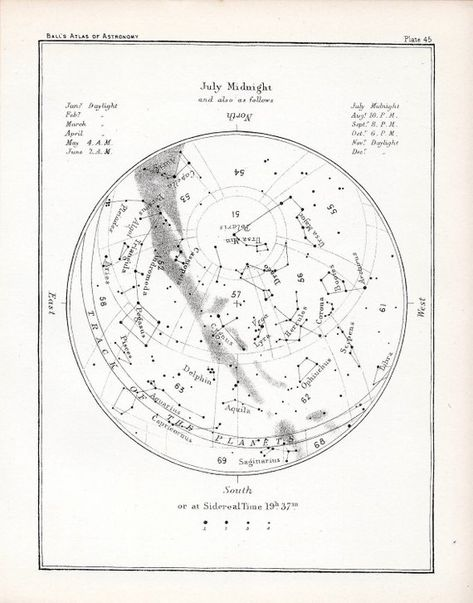 1892 JULY STARS LITHOGRAPH Chart