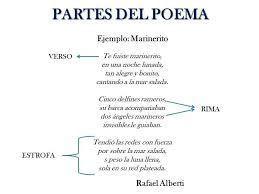Qué Rima Con Qué Actividades De Rimas Palabras Que Poemas De 3 Estrofas Poemas Versos