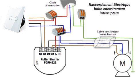Exemple de réseau domestique à la maison pour la téléphonie, la