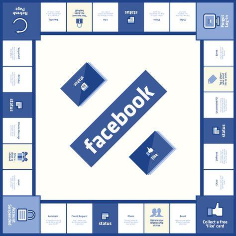 facebook login vergessen