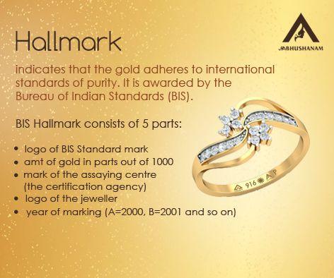The BIS Hallmark consists of 5 parts Logo of BIS Standard mark
