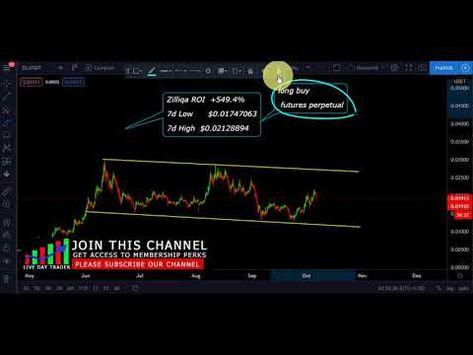 Zilliqa Zil Price Prediction Zil Roi 550 Hike Best Profitable Tradi Predictions Stock Market Day Trader