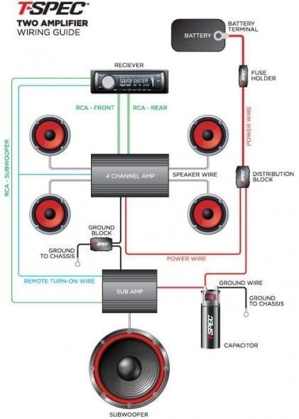 Dual Amplifier Wiring Diagram In 2020 Car Audio Car Audio Systems Truck Audio System