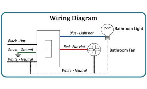 Capacitor ceiling fan wiring diagram on ceiling fan wiring diagram capacitor ceiling fan wiring diagram on ceiling fan wiring diagram bump pinterest ceiling fan diagram and ceiling fans asfbconference2016 Choice Image