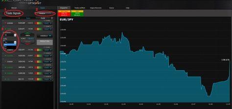 Erklarung Algobit Software Trading