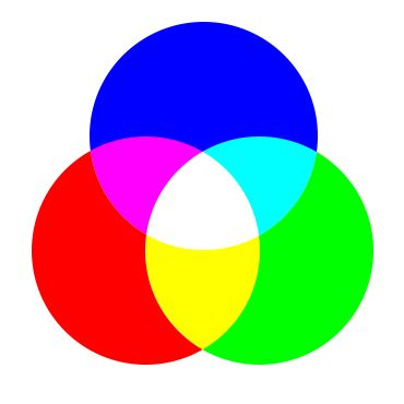 Die Judith Mediendesign By Judith Koster Grundfarben