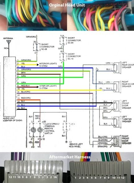2015 Kia Soul Radio Wiring Diagram With Images Kia Soul Kia