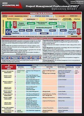 Pmp Exam Success Sheet Reed Integration Inc 0649241891130