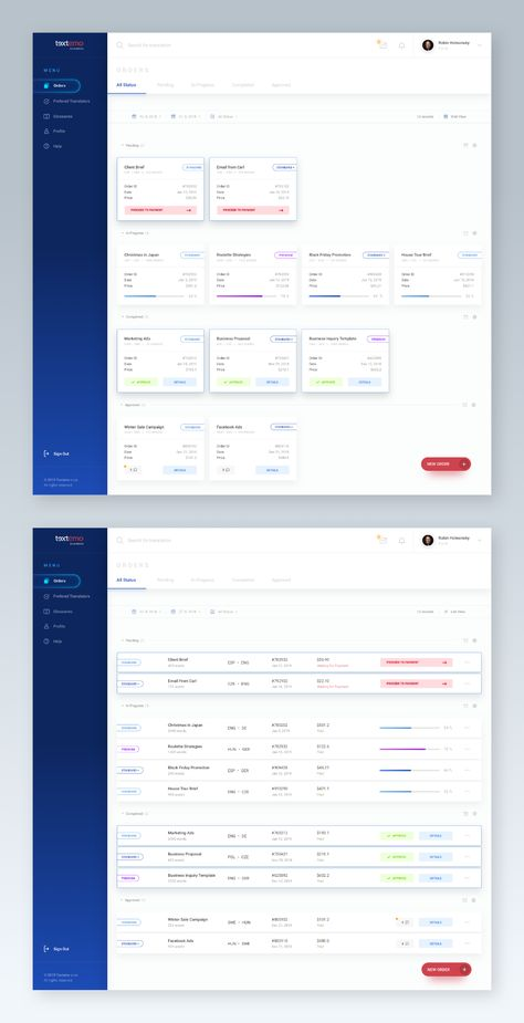 Textemo business dashboard for translations