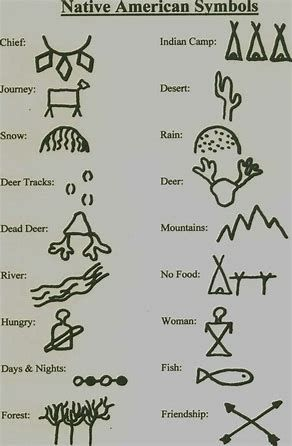 Image result for Native American Lakota Sioux Symbol   Native american  symbols, American symbols, Native american