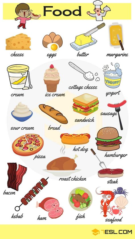 Types of Food and Drinks with Pictures