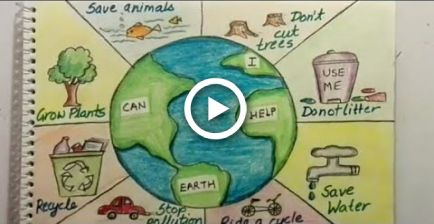 Save Earth Poster Tutorial For Kids Save Earth Save Environment Drawing Earth Poster Poster Tutorial Save Earth Posters