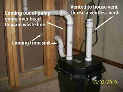 How To Install A Sink Pump Up In Your Basement Bar Sink Sink Drain Sump Pump