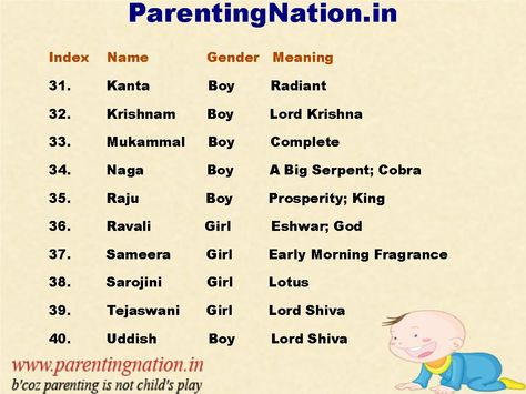 Telugu Baby Names With Accurate Meaning For Your Cute New Born Baby. Brought To You By ParentingNation.in.