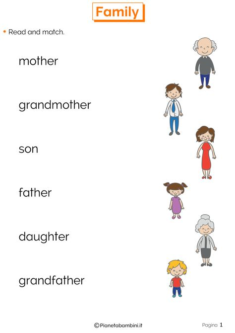 List Of Pinterest Frasi Sulla Famiglia In Inglese Pictures
