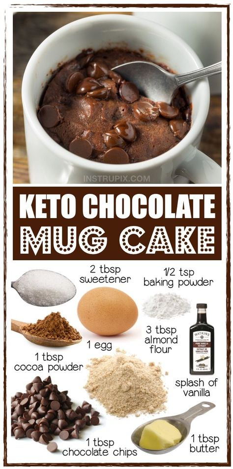 The perfect low carb dessert for one! Easy to make in your microwave with just a few pantry staples that you probably already have at home: almond flour, egg, butter, baking powder, cocoa powder and low carb sweetener. The best keto dessert for one! When you're craving something sweet but don't want to make an entire cake, you've got to try making this soft and moist cake in your microwave. Perfect for last minute sugar cravings.