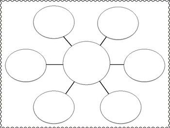 Three blank web graphic organizers to use for any subject! | Graphic organizers, Bubble chart, Charts for kids