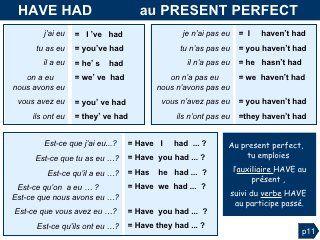 Grammaire Anglaise Tableaux Des Conjugaisons Apprendre L Anglais Conjugaison Anglais Grammaire Anglaise