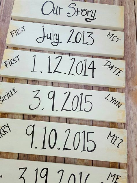 OUR STORY SIGN Important Dates wood sign by ThePeculiarPelican