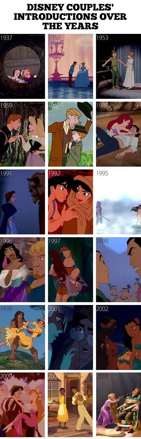 Disney couples over the years #disney #couples #love