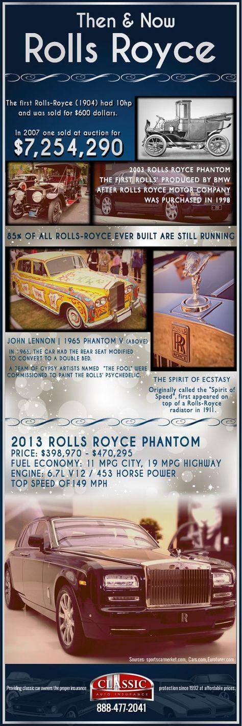 Rolls Royce Insurance   Luxury Auto Insurance:   Car Insurance ...