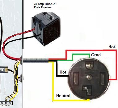 4 Prong Dryer Outlet Wiring Diagram
