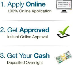 Payday Loans Personal Loans Bad Credit Loans Cash Advances Trustedpayday Loans For Bad Credit Personal Loans Cash Loans