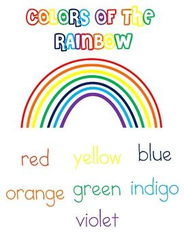 Colors Of The Rainbow Poster With Images Rainbow Colors In
