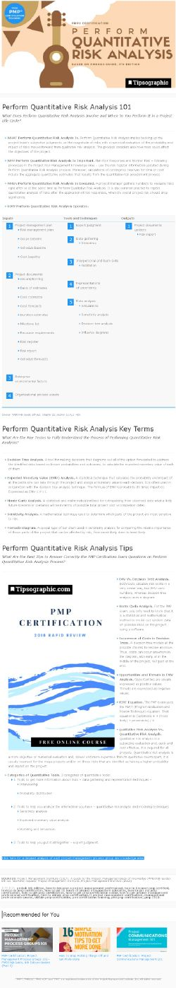 Pmp Certification Perform Quantitative Risk Analysis Based On