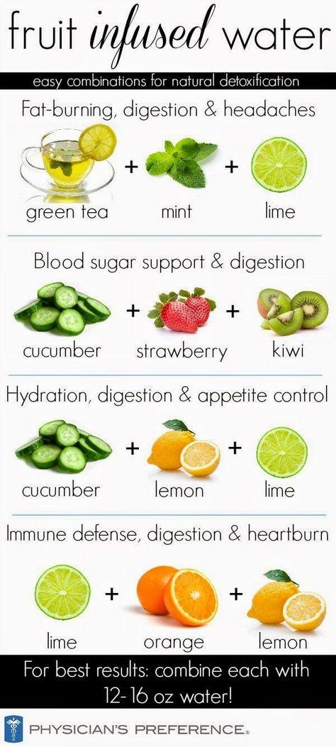 Infusiónes de frutas1) te verde + menta + lima = quemador de grasa, digestion y dolor de cabeza. 2) pepino + fresa + kiwi = blood sugar support & digestion. 3) pepino + limón + lima = hidrata, digestión y controla el apetito . 4) lime + naranja + limón = defensas, digestión y acidez estomacal. *para mejores resultados combina cada uno con agua de 12a 16 onzas