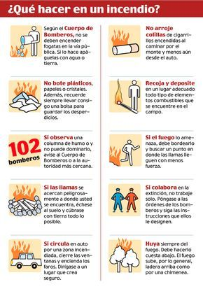 Que Hacer En Un Incendio El Comercio Higiene Y Seguridad En El Trabajo Carteles De Seguridad Seguridad Y Salud Laboral
