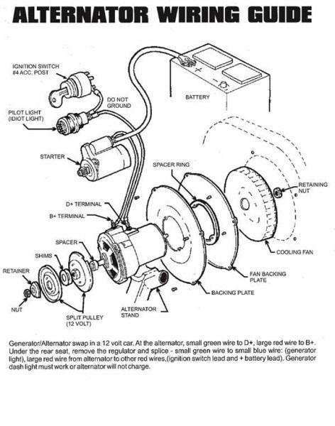Dune Buggy Vw Bug Alternator Kit Instructions Vw Engine Vw Dune Buggy Vw Trike
