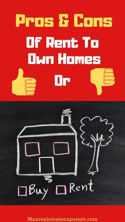 Rent To Own What You Need To Know About Renting To Own Rent To Own Homes Rent Real Estate Articles