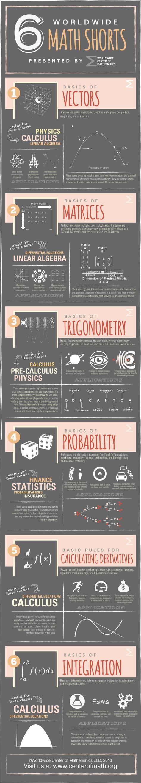 7 best discrete mathematics images on pinterest gym info graphics