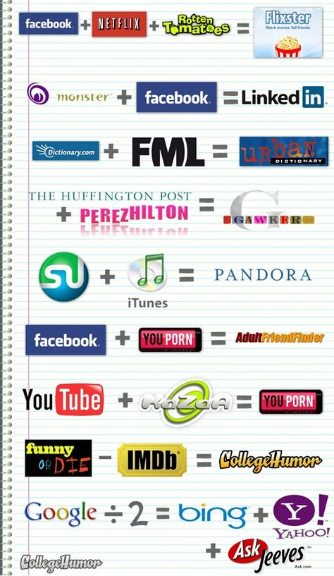 INFOGRAPHICS from tech...  #infographic #infographics #socialmedia #techinfo