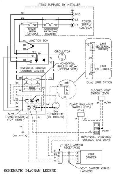 Steam Boiler Burnham Steam Boiler Piping Diagram Steam Boiler Boiler Operation Boiler Installation