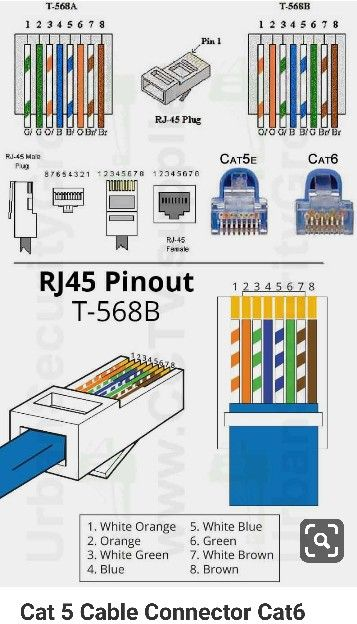 Pin By Yurij On Making It Work Ethernet Wiring Cat6 Cable Computer Projects