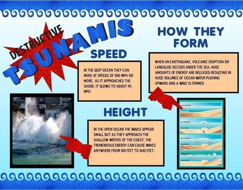list of pinterest tsunami project school earth science images