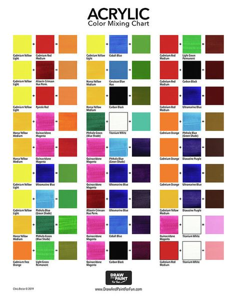 Acrylic Color Mixing Chart: FREE PDF - This free acrylic color mixing chart contains 29 recipes for mixing common colors. The chart is avai - Color Mixing Chart Acrylic, Mixing Paint Colors, Color Mixing Guide, Paint Color Chart, Paint Charts, Acrylic Colors, How To Mix Colors, What Colors Make Gold, Acrylic Painting For Beginners