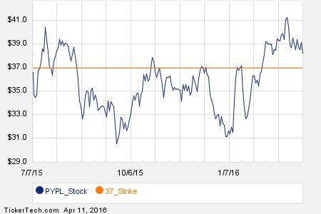 Msft Stock Quote 阿斯達克財經網 阿思達克財經網 Aastocks  免費即時股票及港股 .