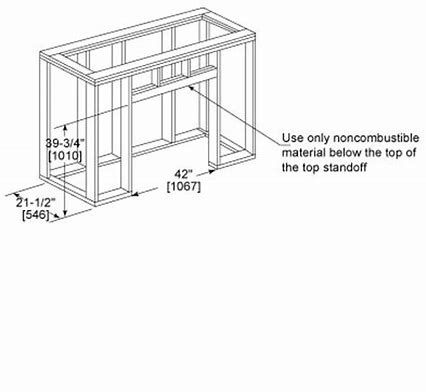 Image Result For Fireplace Insert Framing Fireplace Inserts Fireplace Dimensions Gas Fireplace