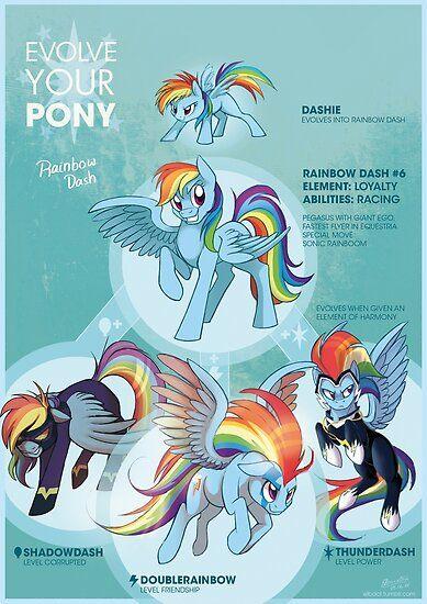 "Artist: Eleanor and Casynuf. ""Evolve your pony"" Pokemon Parody Rainbow Dash Dessin My Little Pony, My Little Pony Comic, My Little Pony Drawing, My Little Pony Pictures, Mlp My Little Pony, My Little Pony Friendship, Twilight Sparkle, Equestria Girls, Raimbow Dash"