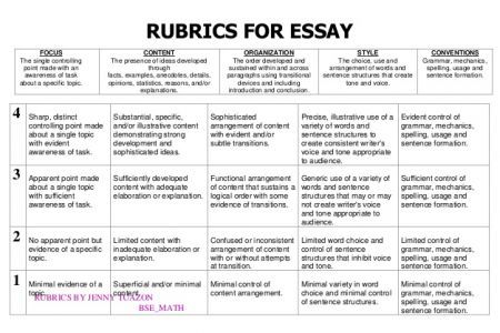 Research Proposal Essay Topics  An Essay On English Language also Essay About Healthy Eating Pin By Audrey Armstrong On Writing  School Essay Rubrics  Compare And Contrast Essay High School And College