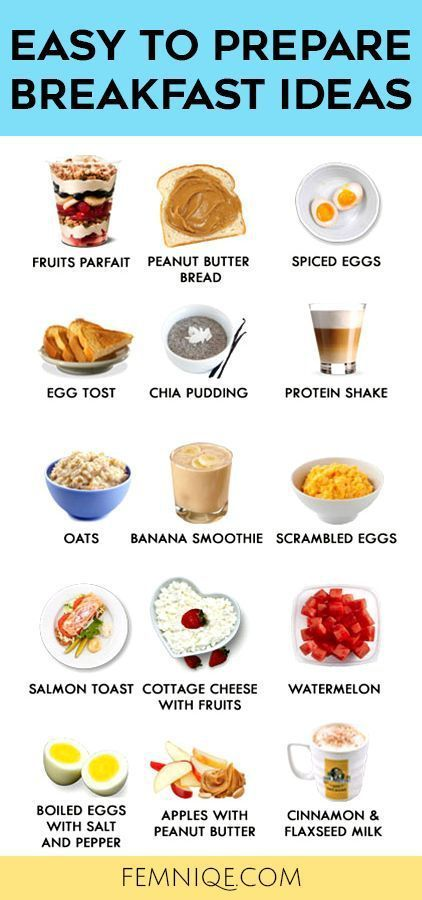 Pin On Healthy Breakfast Recipes