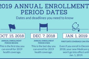 2019 Medicare Open Enrollment Minimize Costs Maximize Coverage