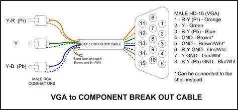Fabricacion Cable Vga D Sub A Rca 3 Salidas Vga Connector Component Diagram Vga